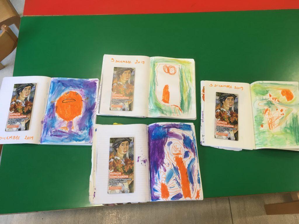 Scuola Nathan Cassuto: disegni dopo la visita alla mostra